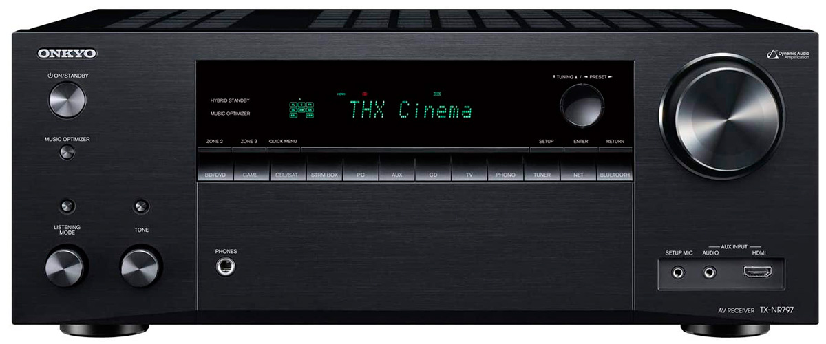 Best Denon Receiver